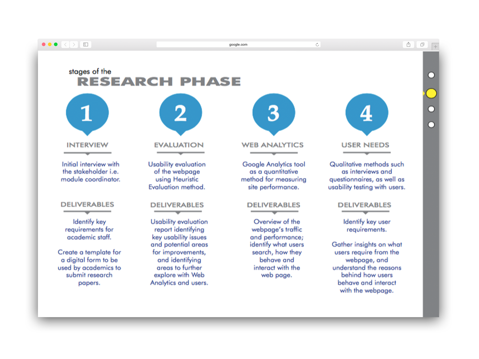 Phase One - Research